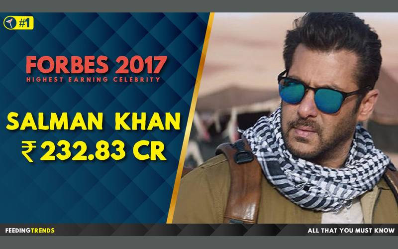 Salman khan ,Forbes, Forbes 2017, Forbes List 2017, India, Bollywood, Celebrities, Celebs, Entertainment, Bollywood entertainers, Income of Cricketers