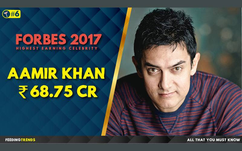 Amir Khan  ,Forbes, Forbes 2017, Forbes List 2017, India, Bollywood, Celebrities, Celebs, Entertainment, Bollywood entertainers, Income of Cricketers