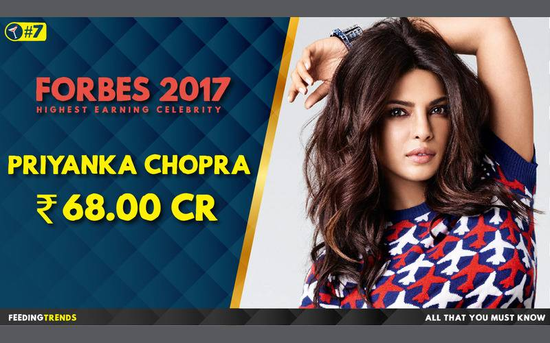Priyanka Chopra  ,Forbes, Forbes 2017, Forbes List 2017, India, Bollywood, Celebrities, Celebs, Entertainment, Bollywood entertainers, Income of Cricketers