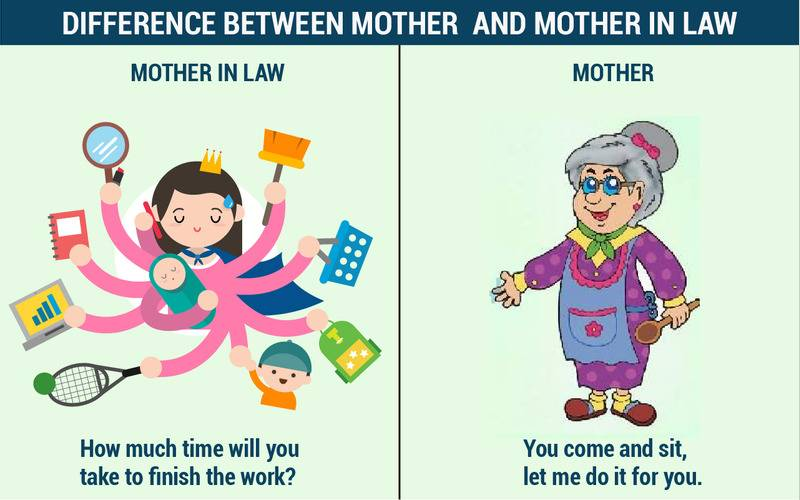 lifestyle, relationship with mom, mothers, relationship with mother in law,mother-in-law meaning, mother-in-law quotes, mother-in-law daughter-in-law, mother-in-law in a sentence, mother-in-law, mother-in-law and daughter-in-law conflict