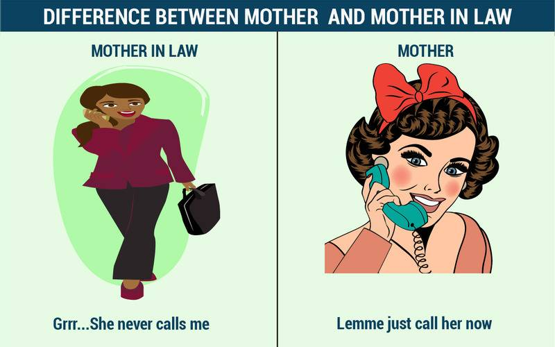 Difference between mom and mother in law,lifestyle, relationship with mom, mothers, relationship with mother in law,mother-in-law meaning, mother-in-law quotes, mother-in-law daughter-in-law, mother-in-law in a sentence, mother-in-law, mother-in-law and daughter-in-law conflict