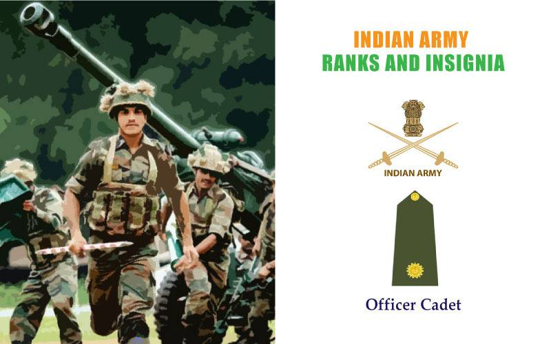 ranks in the Indian army, army ranks, Indian army ranks, list of army ranks, military ranks, ranks in the army with insignia, ranks and insignia, Indian army, commissioned officers, non-commissioned officers, junior commissioned officers